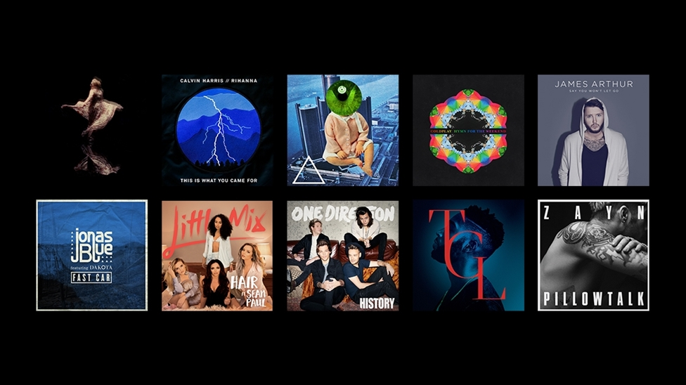 Adele, Calvin Harris, Clean Bandit, Coldplay, James Arthur, Jonas Blue, Little Mix, One Direction, Tinie Tempah, Zayn are nominated for British Video